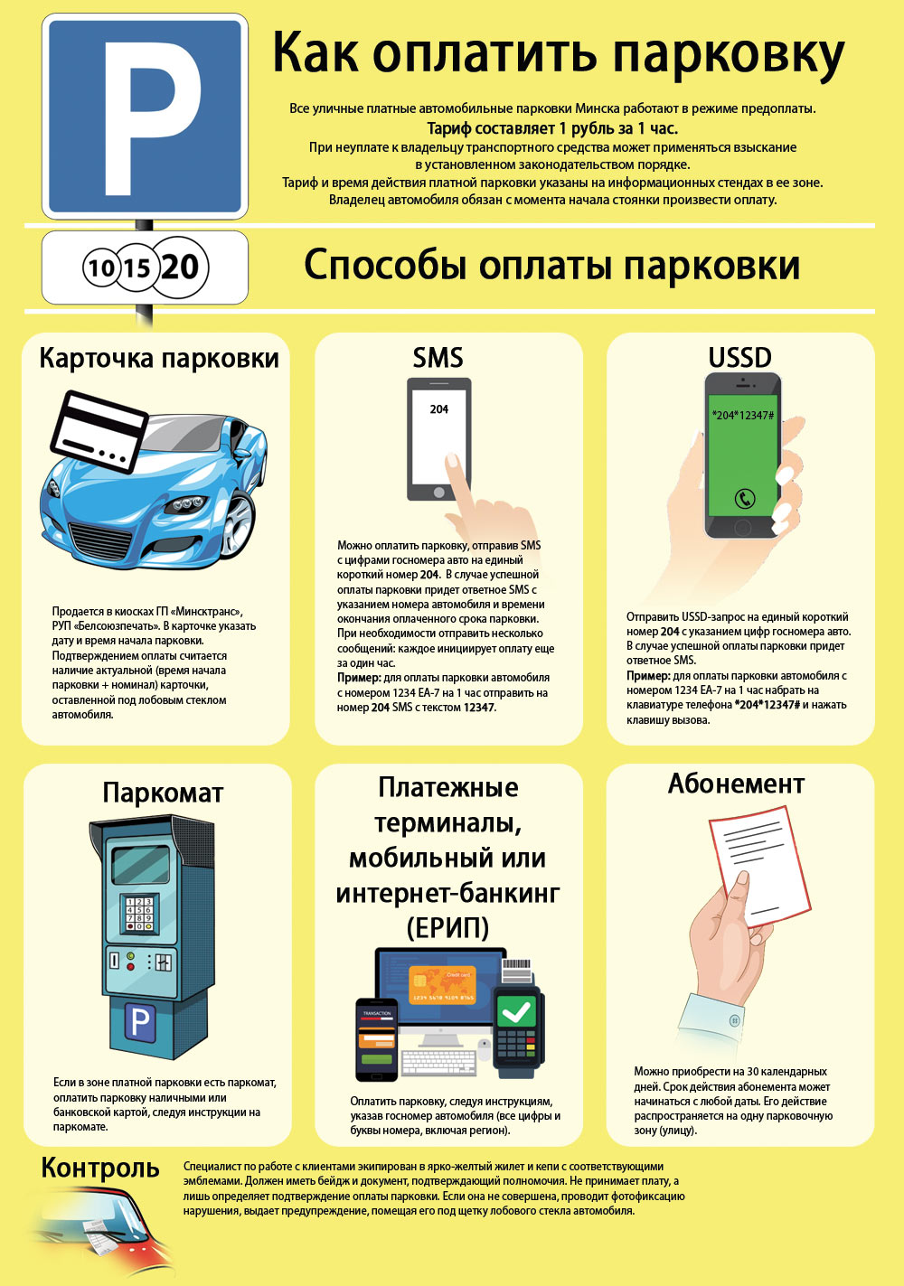 парковки, инфографика