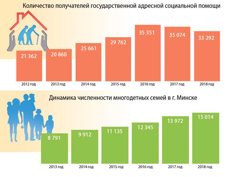 бюджет, инфографика