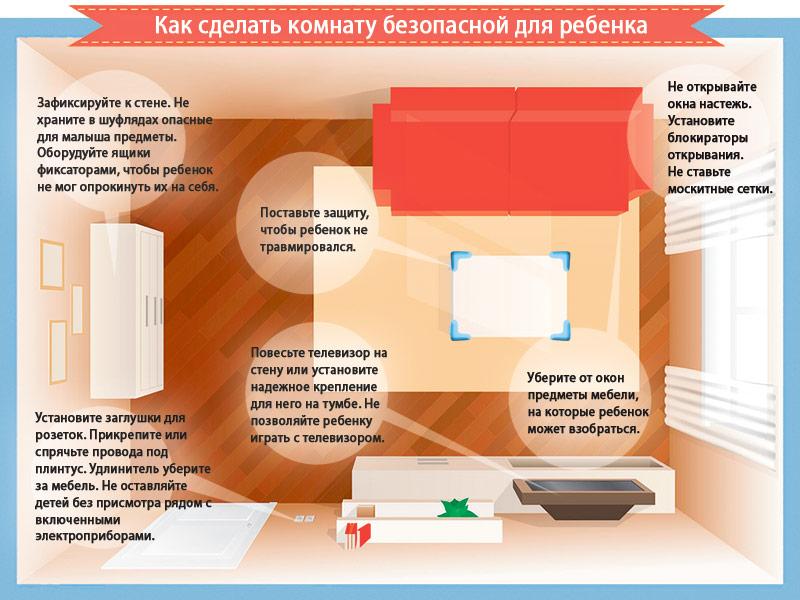 безопасность, инфографика