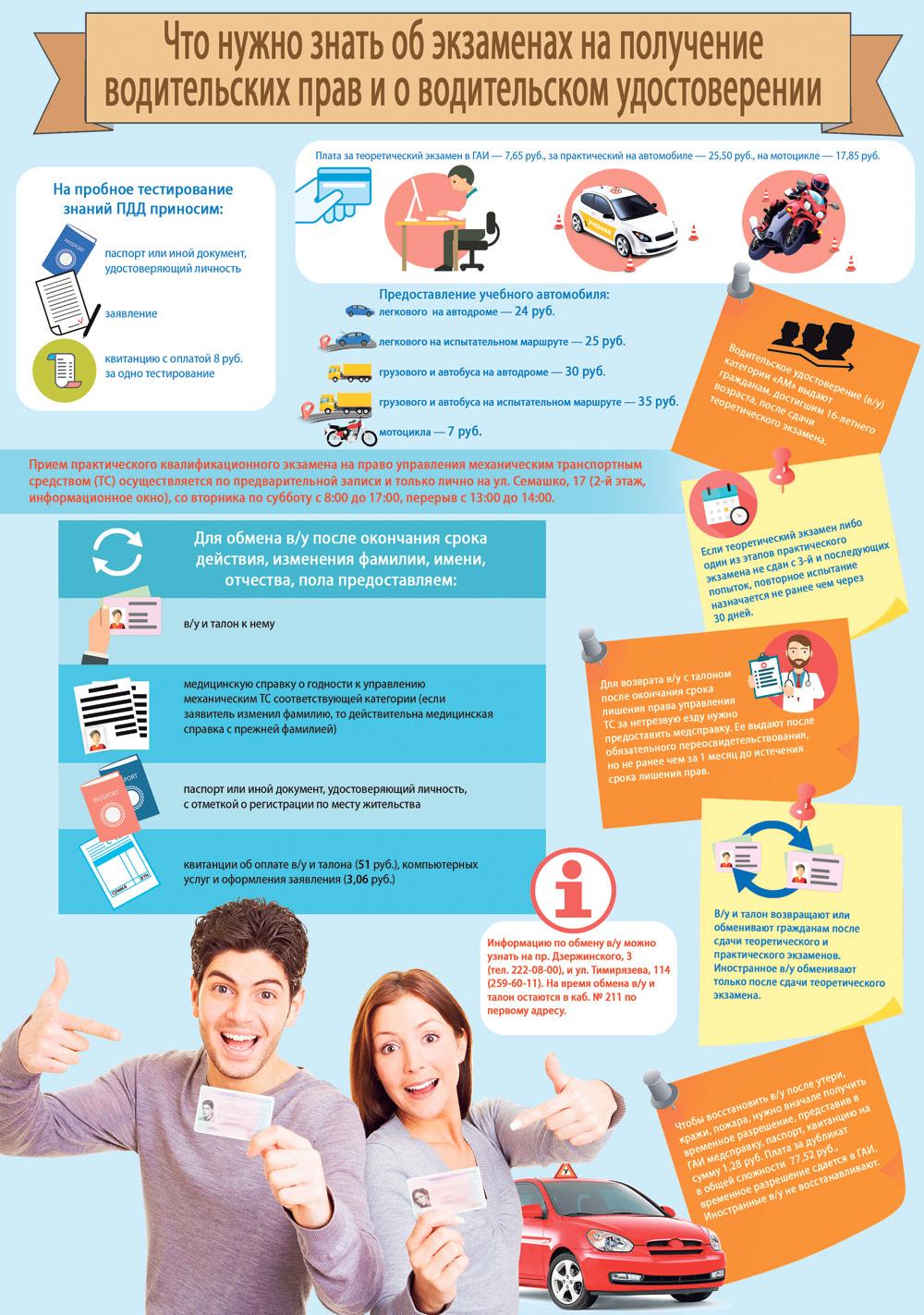 права, инфографика2